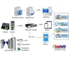 Payroll Software, eLeave, Attendance Software, Fingerprint Machine